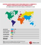 A new report by yStats.com: Double-digit growth rates for B2C E-Commerce sales in Eastern Europe