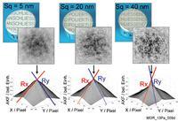 Zu analysierende Lasermuster unterschiedlich rauer Oberflächen