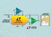 SoftSpan 16-/14-/12-Bit Current Output DACs Draw Less than 1uA Supply Current