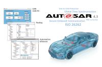 dSPACE Supports AUTOSAR 4.3 Features