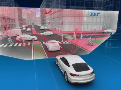 Das erweiterte Sichtfeld der S-Cam 4.8 hat vor allem in engen Kurven oder an Kreuzungen Vorteile: Wie das Bild zeigt, werden deutlich mehr Fahrzeuge identifiziert und vor allem ungeschützte Verkehrsteilnehmer wie Fußgänger und Radfahrer noch früher erkannt / Bild: ZF