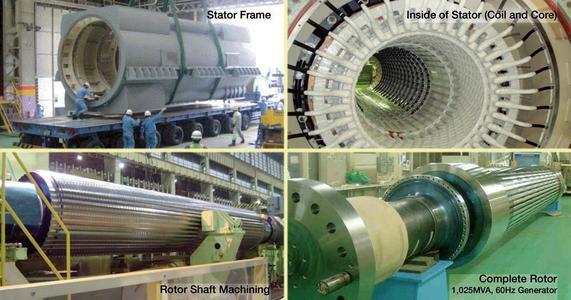 5. Essener Tagung Turbogeneratoren in Kraftwerken