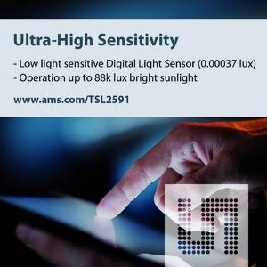ams introduces industry-leading, ultra-high sensitivity digital light sensor