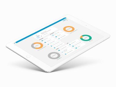 Desktop- und Tablet-Ansicht: COGLAS Cloud Dashboard