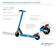 Infografik Anforderungen an verkehrssichere E-Scooter