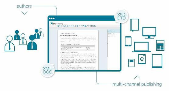 Empolis integrates Xeditor / image source: Xeditor by appsoft Technologies GmbH