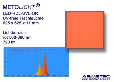 METOLIGHT LED RDL UVL OR, Lichtbericht rot (560-660 nm)