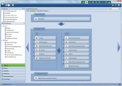 Bild_Corporate_Planner_Finance_Finanzplanungsprozess.jpg
