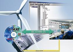 """Die SPS-Bibliothek """"TwinCAT PLC IEC 61400-25"""" vereinfacht die Kommunikation zur Überwachung und Steuerung von Windkraftanlagen"""