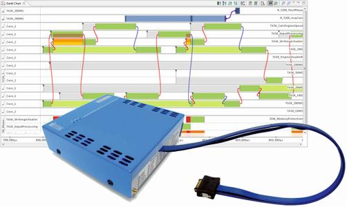 Using recorded trace information models of the system are automatically generated, refinded  and optimized