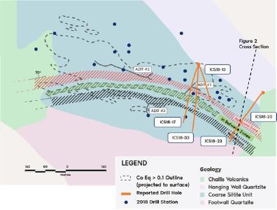 Abbildung 1. Grundgesteingeologie und Oberflächenexpression der Kobalt-Kupfer-Mineralisierung am Iron Creek. Der Umriss der abgeleiteten Ressource bei 0,1% CoEq von 2018 wird auf die Oberfläche projiziert. Die Oberflächenprojektion von mineralisierten Zonen, einschließlich No Name und Waite Zone, stellt kontinuierliche sedimentäre stratigraphische Horizonte dar