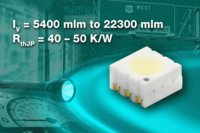 Vishay Releases New VLMW611.. and VLMW621.. Series of Warm White Power SMD LEDs in CLCC-6 and CLCC-6 FlatPackage with Industry's Lowest Profile of 0.9mm