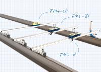Das neue Fahrdrahtmessgerät FM5-H von Steinmeyer Mechatronik ermöglicht maximale Präzision auch bei stark überhöhter Gleislage. Es ergänzt die bisherigen Produkte FM4-LO und FM5-BT