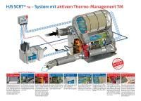 HJS SCRT TM mit aktivem Thermo-Management