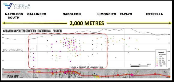 Abbildung 1: Längsschnitt der Umgebung des Erzgangkorridors Napoleon, Blickrichtung Westen