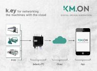 Conquering the digital world - with KM.ON