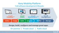 arvato Systems and Enterprise Mobile Leader Kony Inc. Announce Strategic Partnership