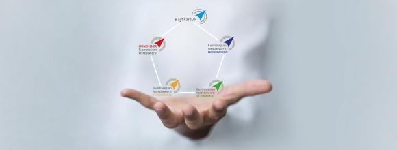 Logos Bayerische Businessplan Wettbewerbe