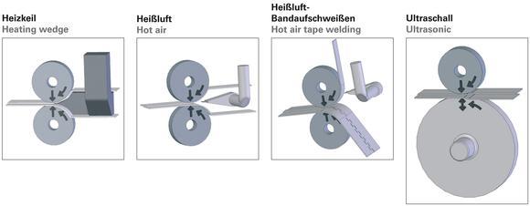 welding methods