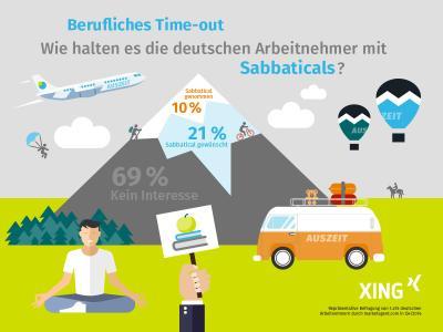 Infografik Sabbatical Studie