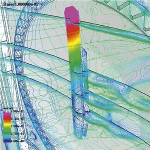 Clock hand velocities, studied using Fluid-Structure Interaction method ©SL Rasch
