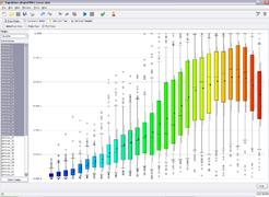 Screenshot RapidMiner