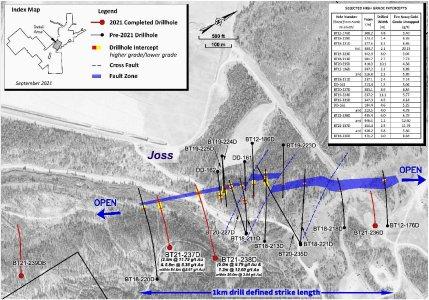 Bohrprogramm 2021 im Zielgebiet Joss