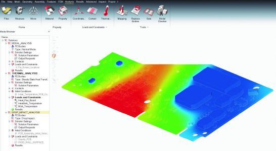 Multiphysics-Lösungen direkt aus SimLabs intuitiver Benutzeroberfläche heraus