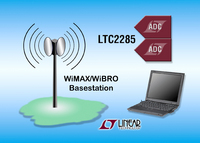 14-Bit 125Msps Low Power Dual ADC Enhances High Efficiency Basestation Transceivers